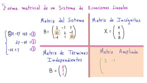 Álgebra lineal para ingeniería Civil Grupo C