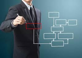 Gestión Empresarial de Servicios de TI