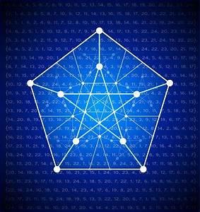 Matemáticas Discretas I - Ing. N. Rafael Aguilar